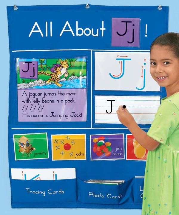 All About Letters Pocket Chart