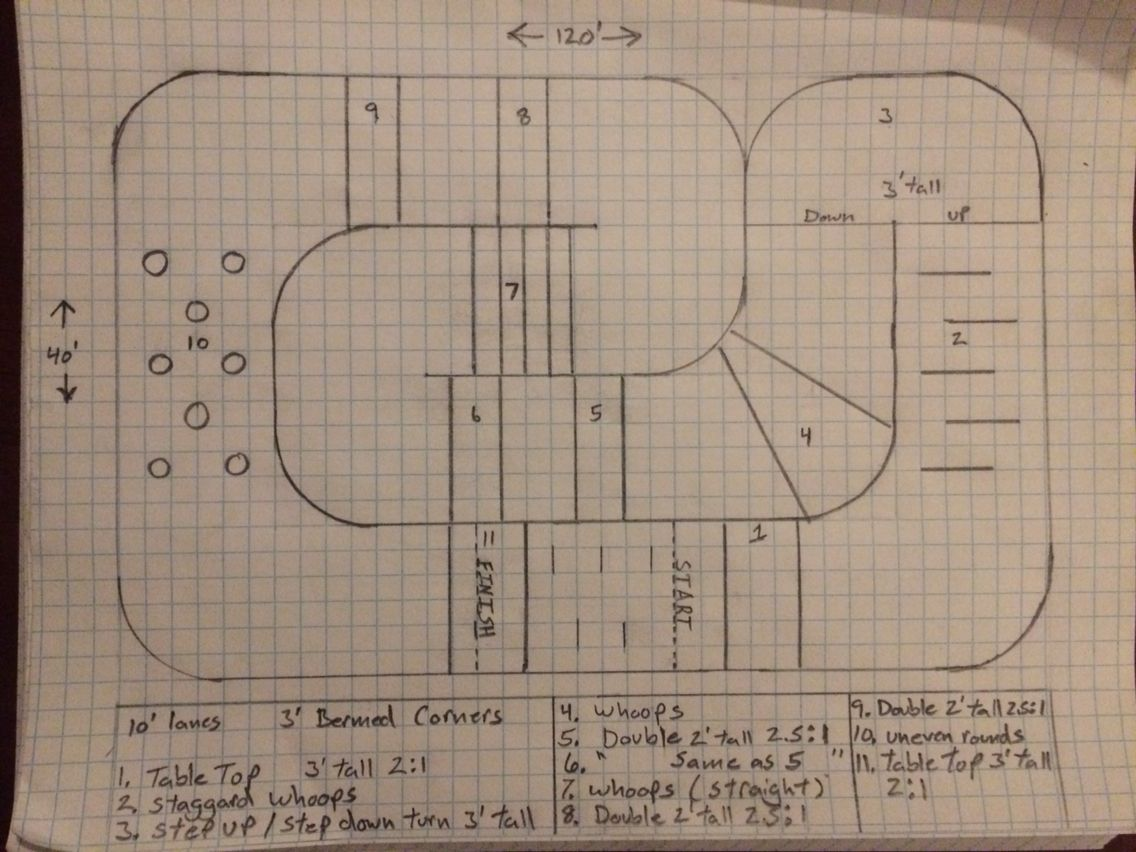 rc track layout rc track pinterest