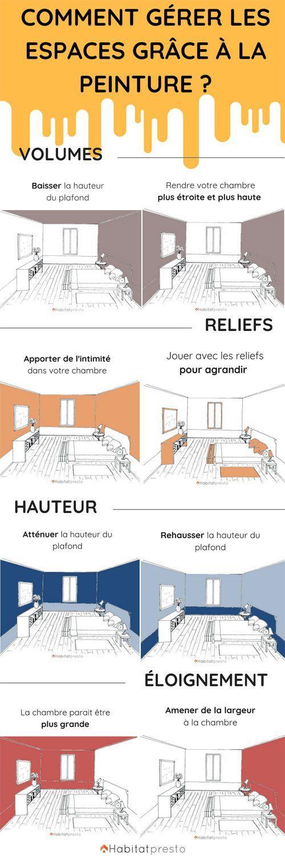 quelles couleurs pour agrandir une pi ce id es de. Black Bedroom Furniture Sets. Home Design Ideas