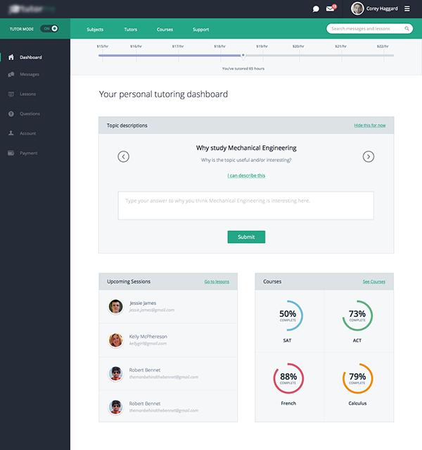 http://ewebdesign.com/dashboard-interfaces-inspiration/?utm_medium=email