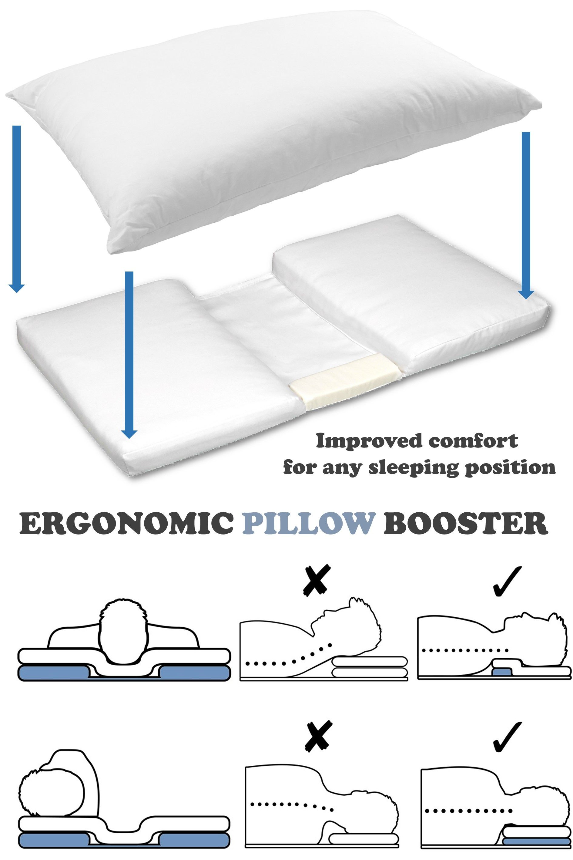 The groundbreaking ergonomic pillow booster works with your pillow