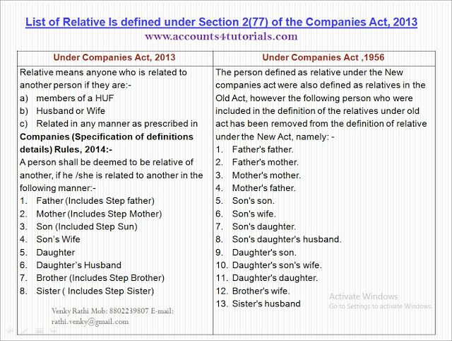 Pin by Accounting Taxation on Indian Companies Act 2013