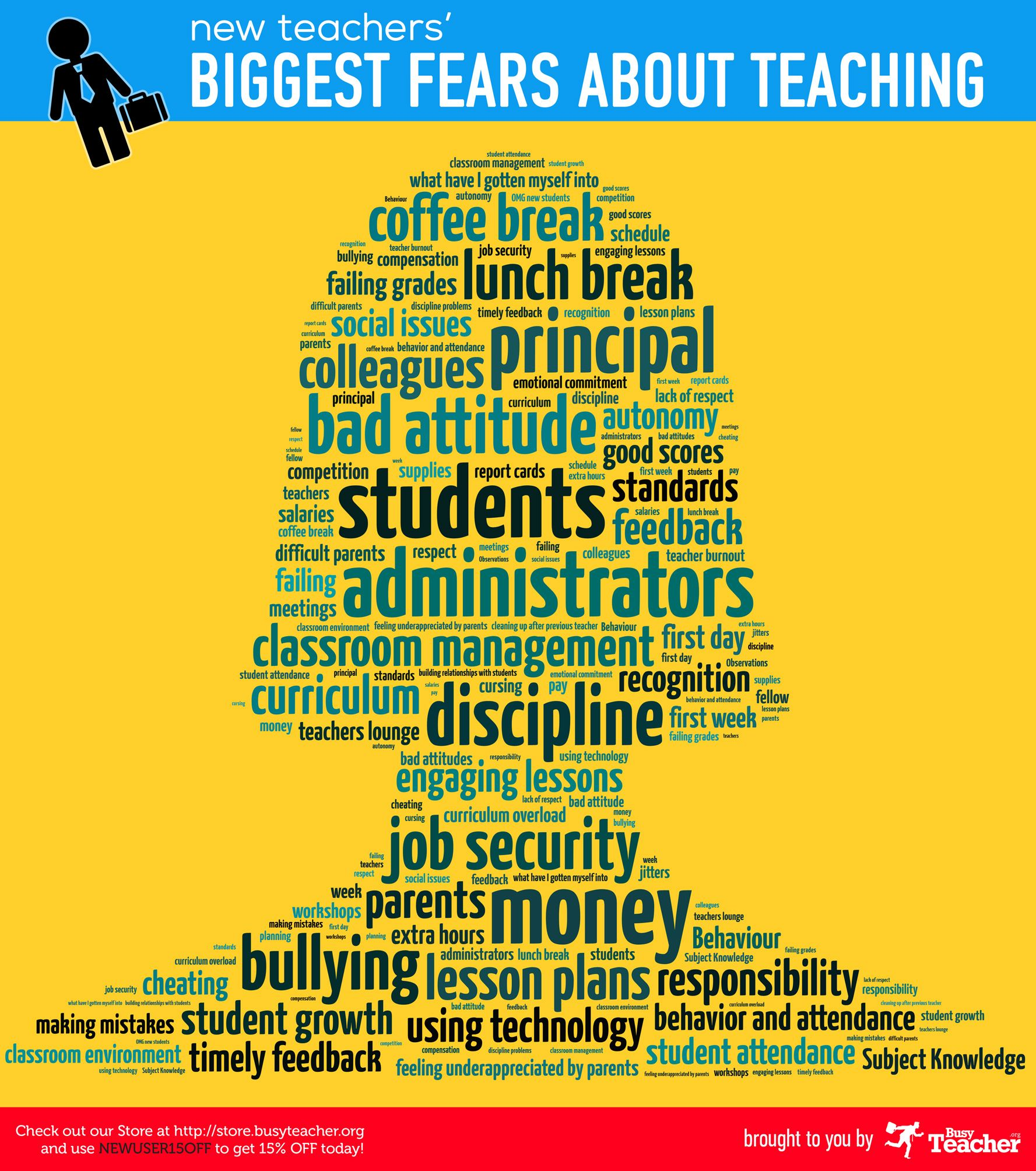 We Ve Asked Several Hundred Of New Teachers About Their