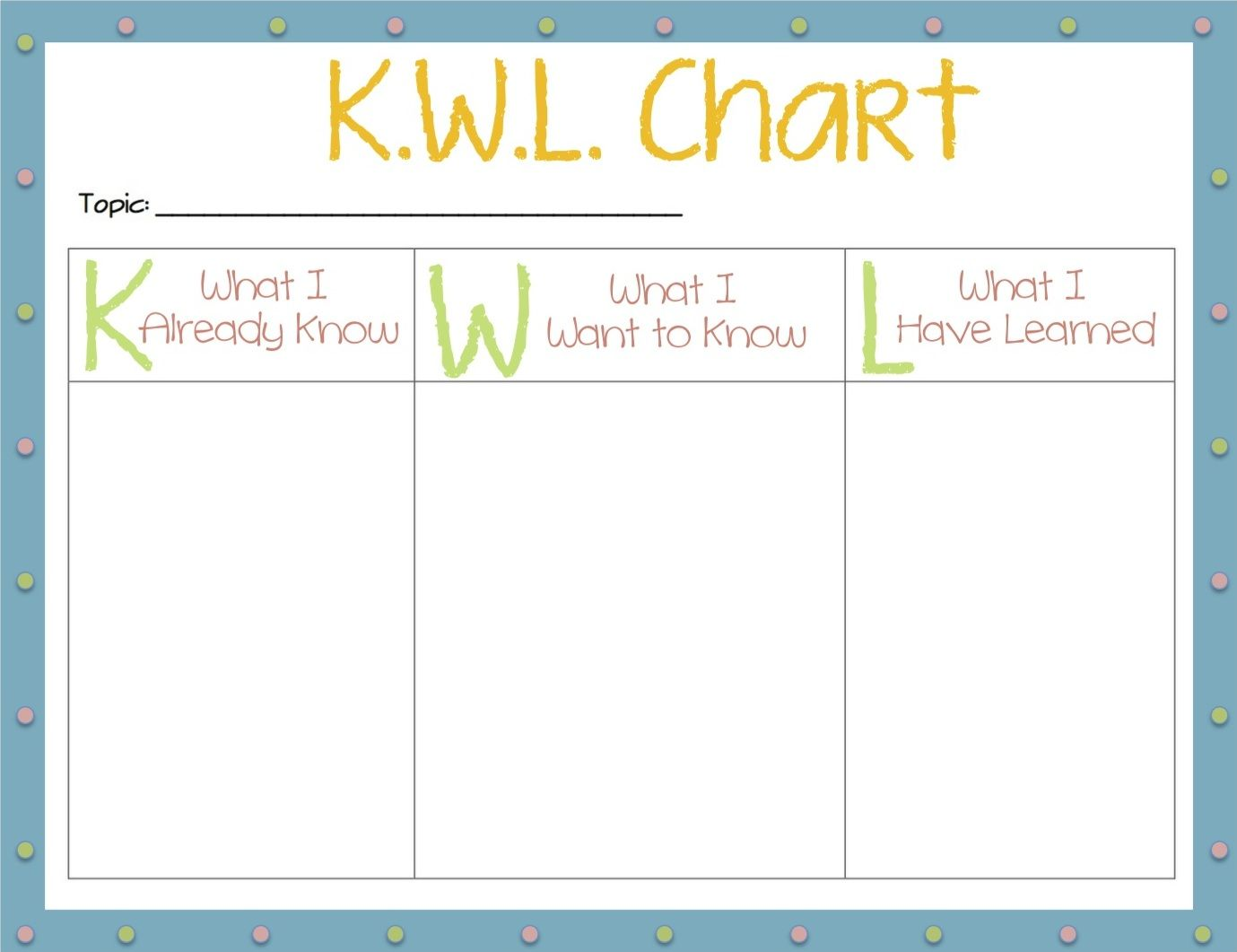 KWL Chart  Ed Ideas    Chart Teaching Ideas And