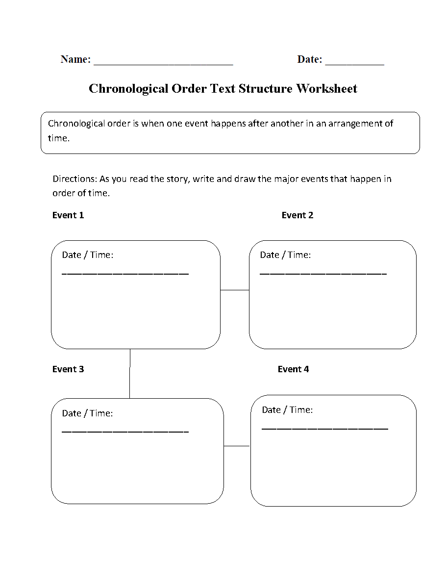 worksheet Text Features Worksheet 2nd Grade chronological order text structure worksheet englishlinx com worksheet