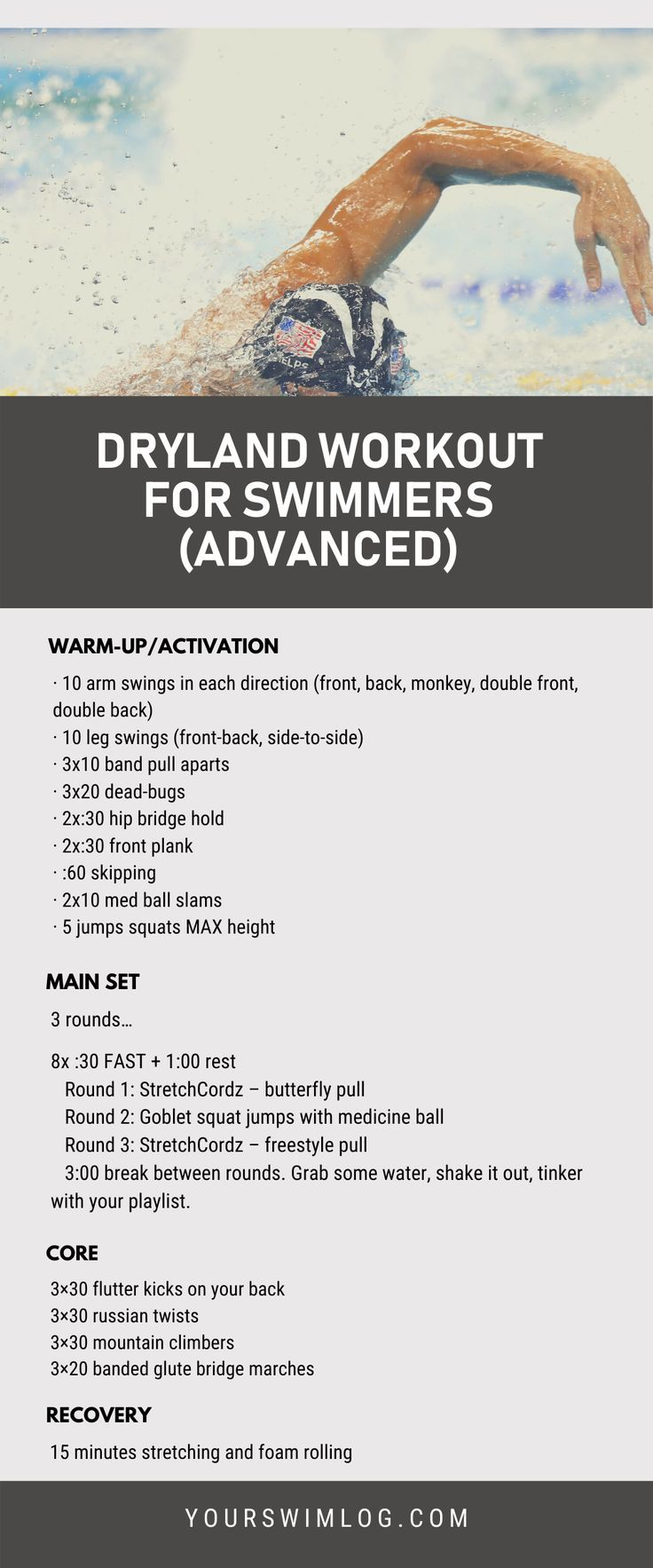 This advanced dryland training workout for swimmers is structured in the same way as a regular swim practice. This workout is designed specifically to improve speed endurance and power in the water.