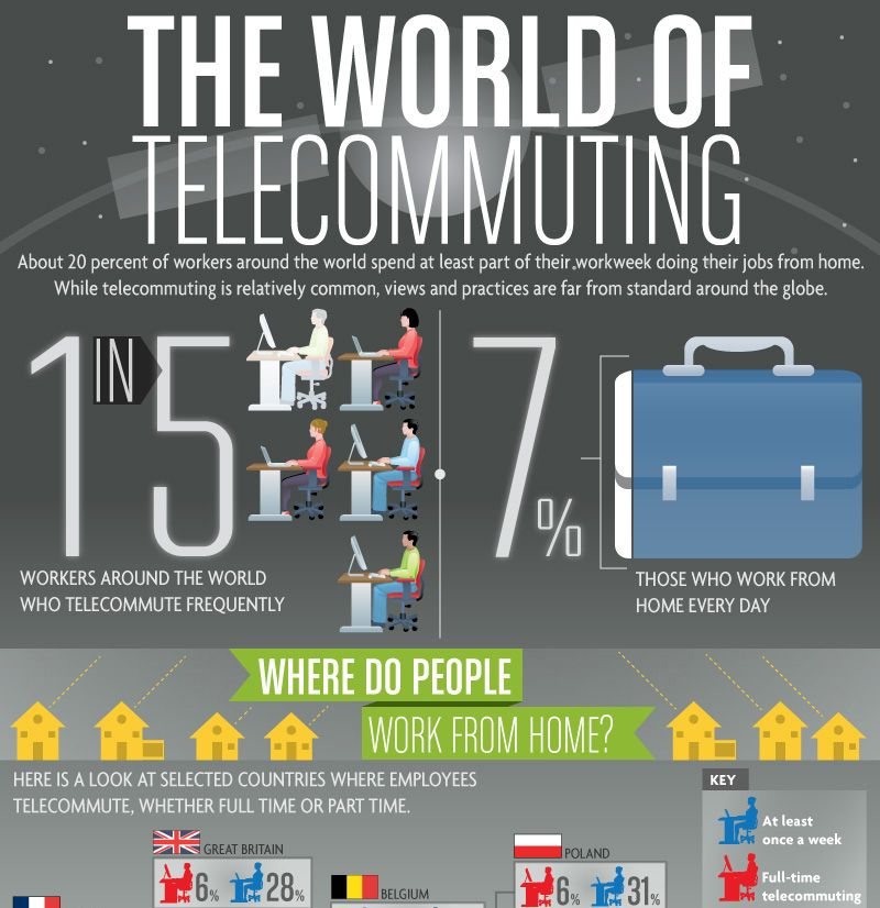 "A great infographic with interesting statistics about ""The"