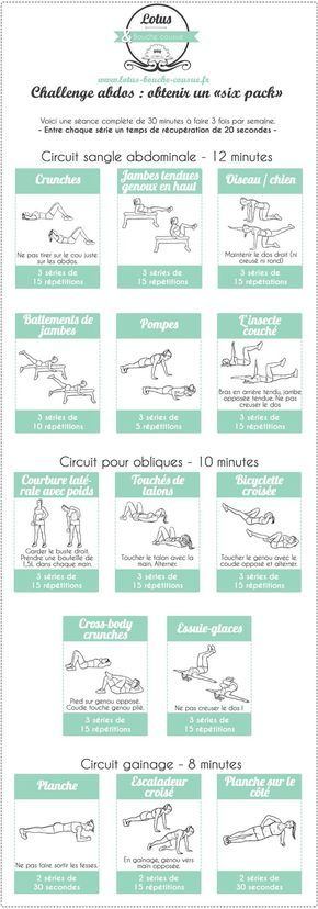 Challenge ventre plat « Six Pack Pinterest Exercises, Martial - Dessiner Maison D Gratuit