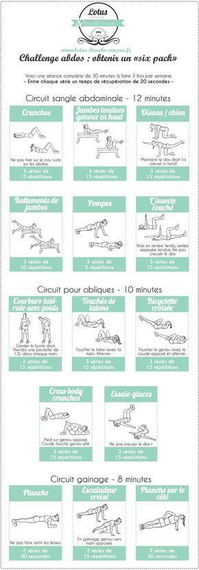 Challenge ventre plat « Six Pack Pinterest Exercises, Martial - Dessiner Maison D Gratuit