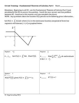 Circuit Training -- Fundamental Theorem Of Calculus in 2018 ...