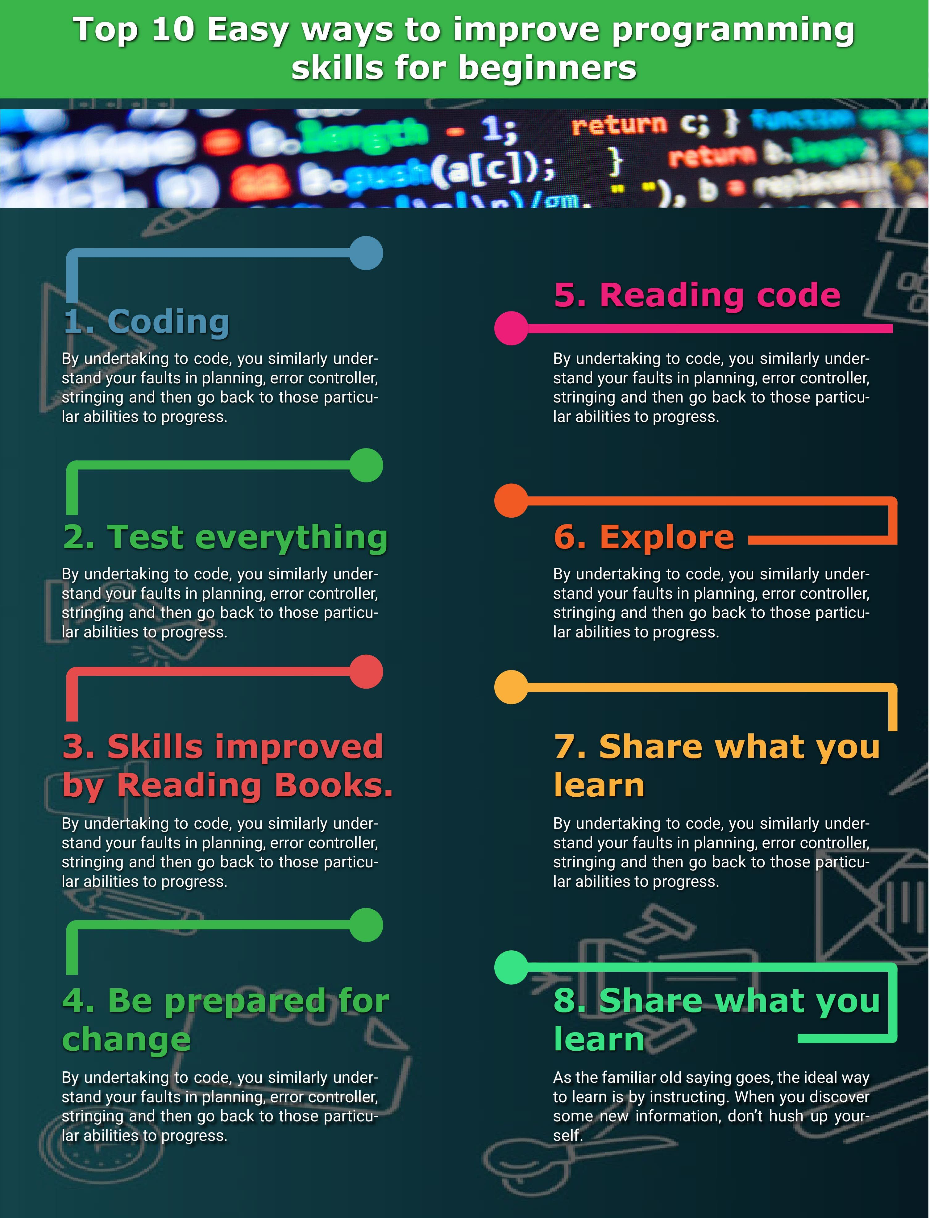 Top 10 Easy Ways To Improve Programming Skills For