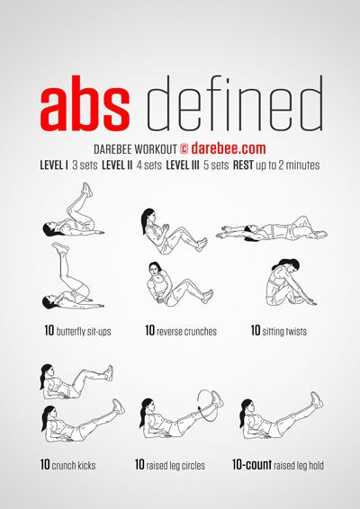 visual workouts muscles exercises pinterest abdos exercice et exercices abdos. Black Bedroom Furniture Sets. Home Design Ideas