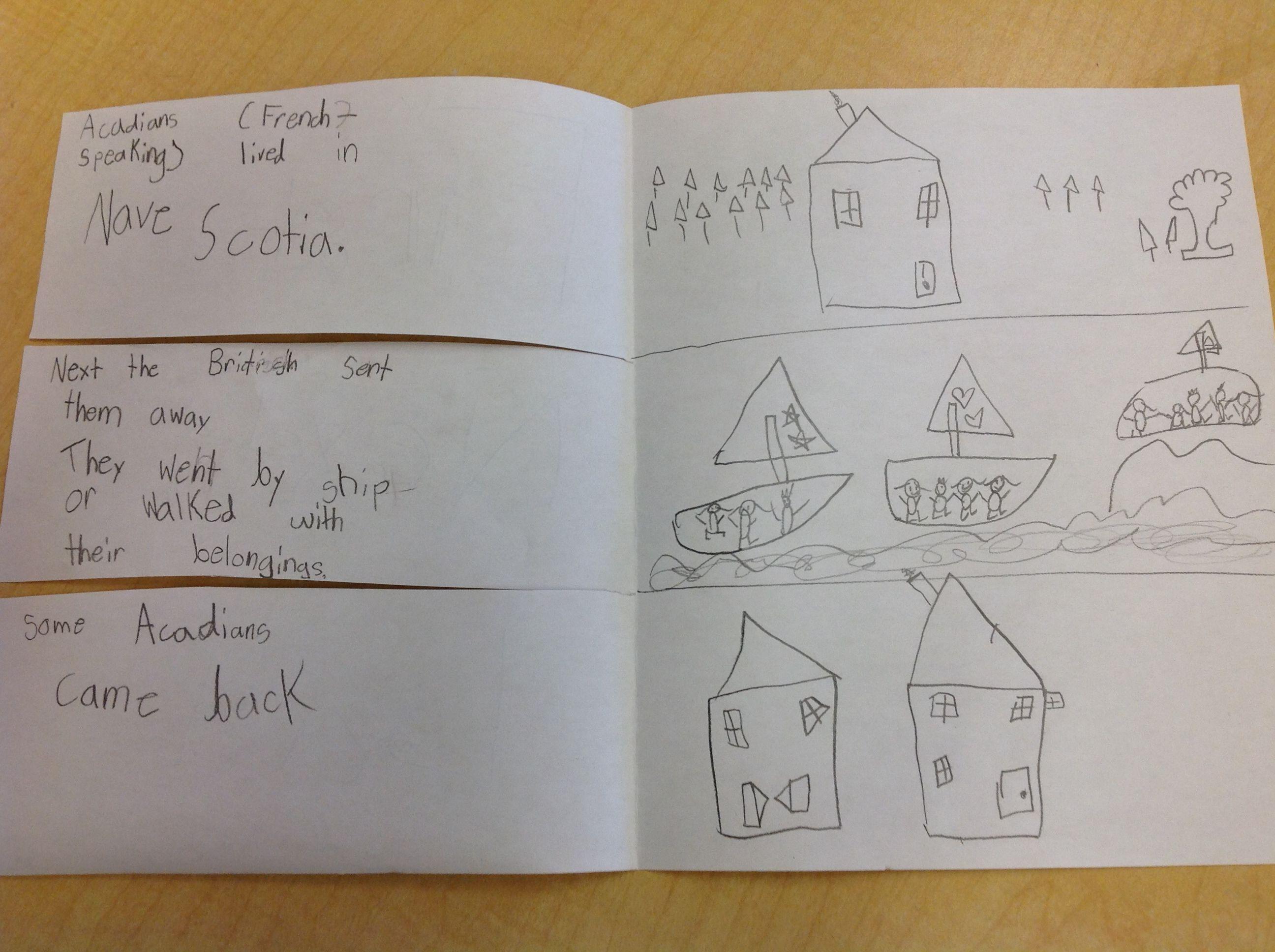 hight resolution of Pin by Sarah McGuffin on Alberta grade 2   Social studies classroom