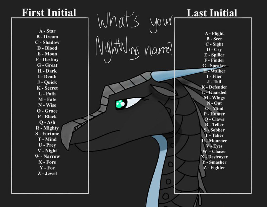 What S Your Nightwing Name Updated Version By Skye Hiigh Wings Of Fire Wings Of Fire Dragons Wings Of Fire Quiz