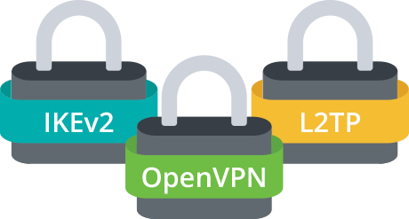 05a5bf160cce951ebbfe32a3a472ddee - What Are The Different Vpn Protocols