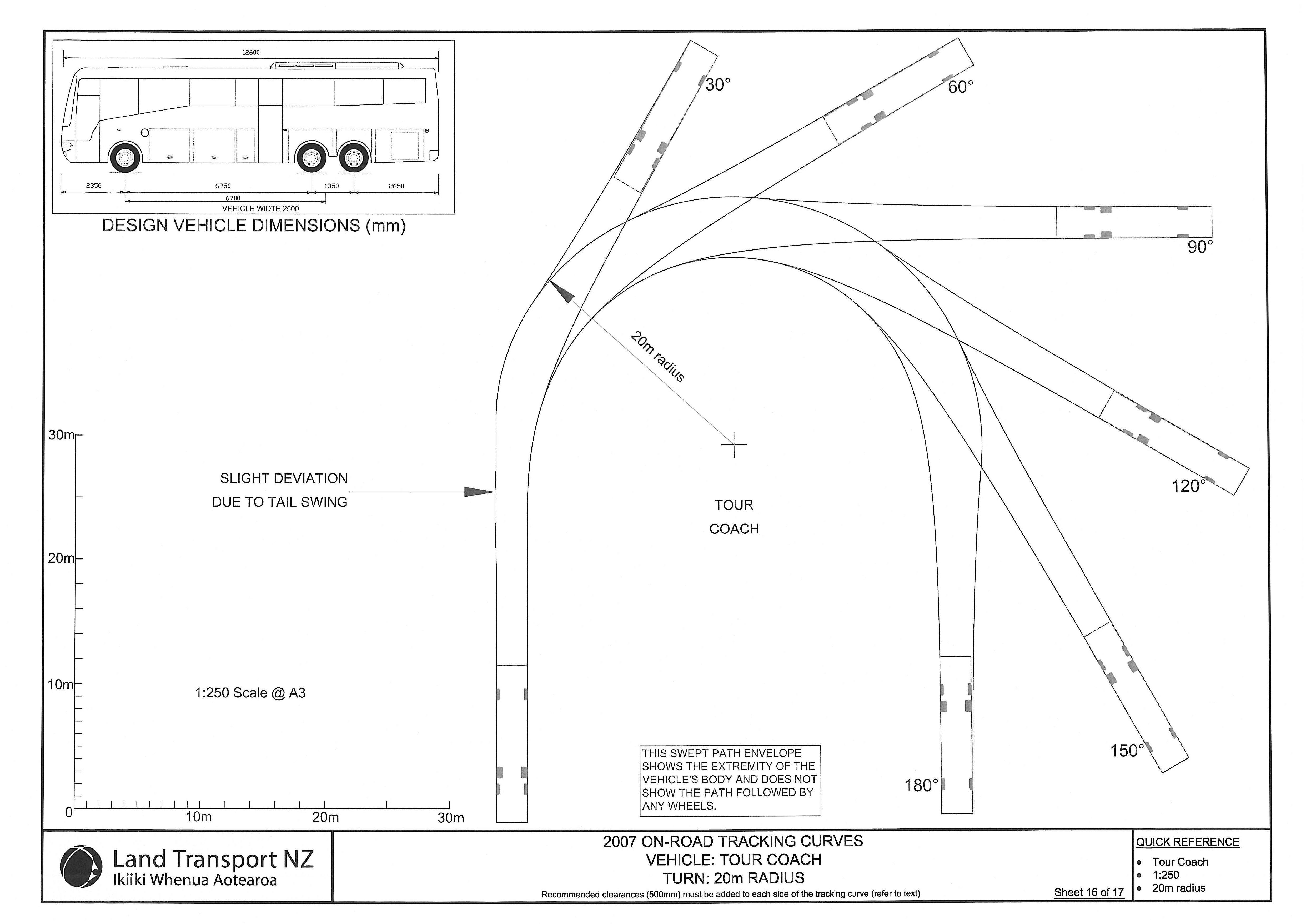 Ford f150 turning radius car reviews 2018 school bus turning radius templates car reviews 2018 maxwellsz