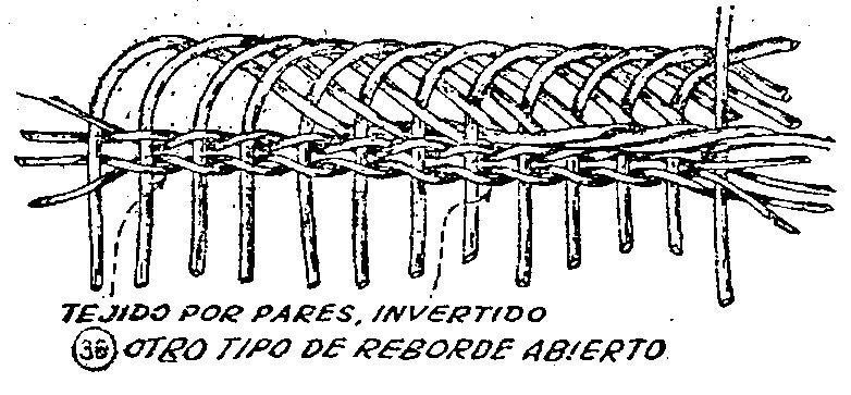 como hacer una cesta de mimbre 14 - Como Hacer Cestas De Mimbre