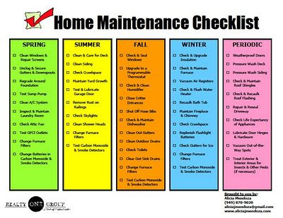 Photo of Home Maintenance Checklist- also suggests having 1-4% of home's purchase price i…