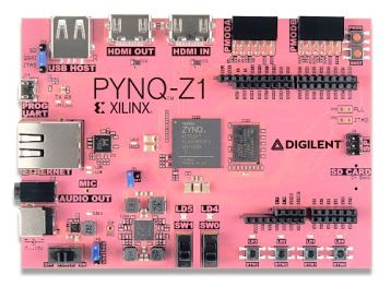 PYNQ - Python productivity for Zynq - Home Neeeeeed it
