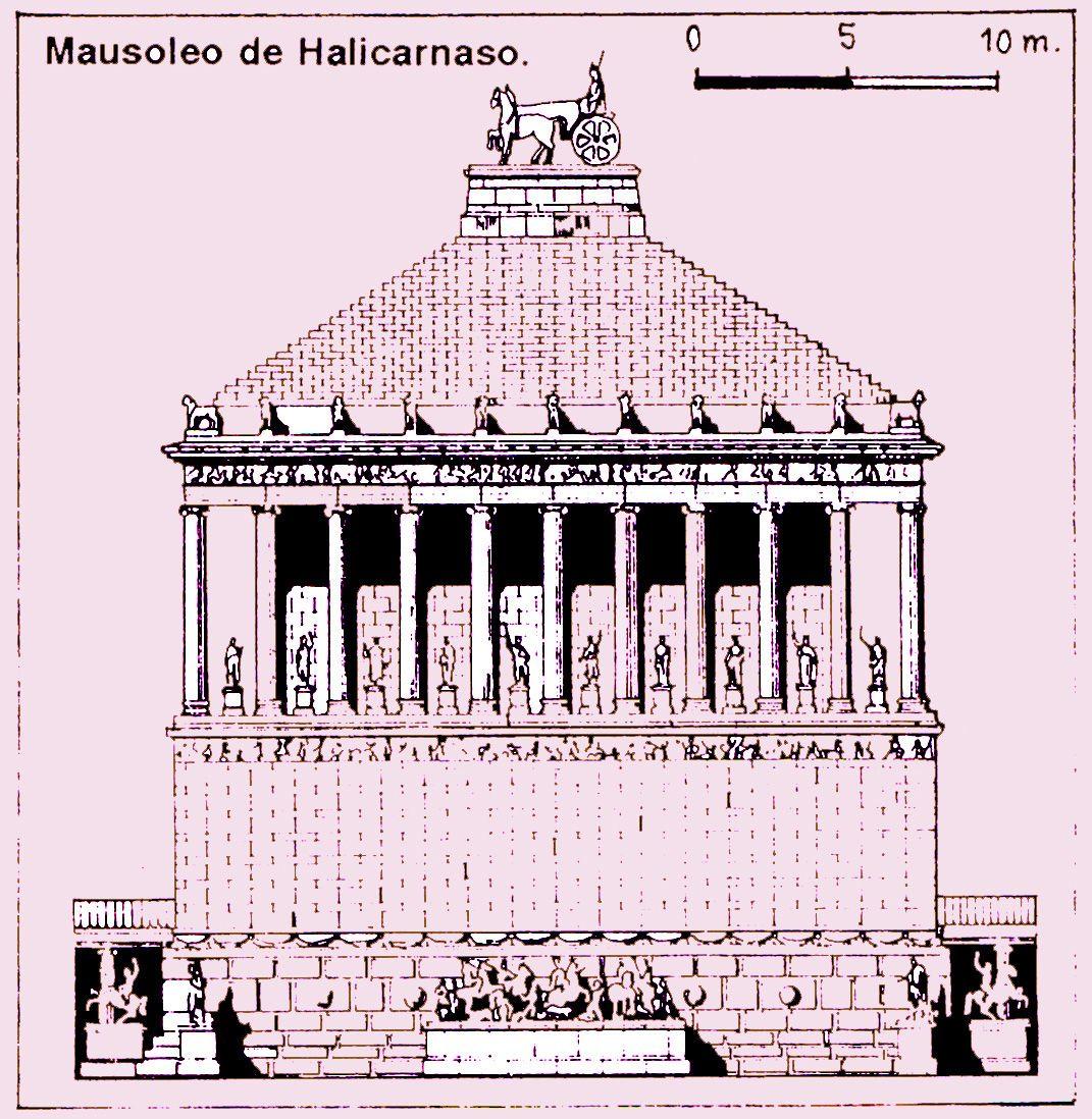 Arquitectura funeraria mausoleo de halicarnaso por for Arquitectura funeraria