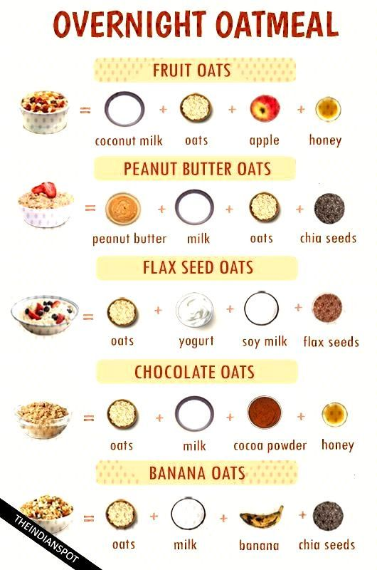 Oats are well known as a healthy breakfast and loved by many. You might not be a fan of its taste b