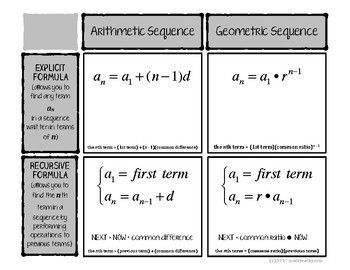 Recursive And Explicit Formulas Geometric And Arithmetic