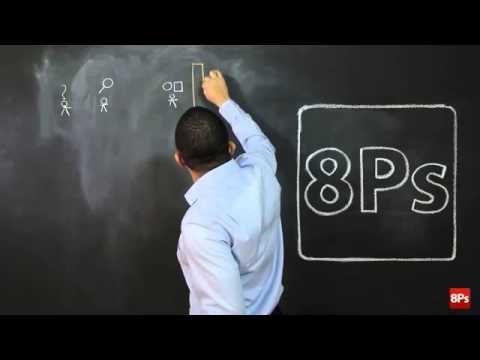 Curso 8 Método 8 Ps Express - Aula 4