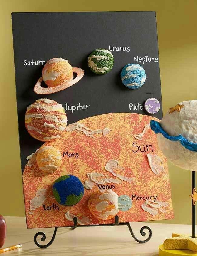 Love This Solar System Project Espacio Artesanal Sistema Solar Para Ninos Manualidades Educativas