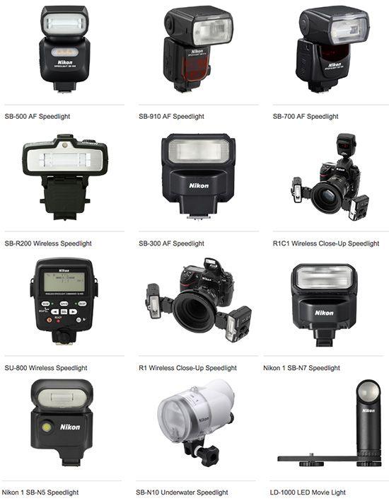 A New Nikon Sb 920 Speedlight Flash Is Also A Possibility Camaras Fotografia Fotos