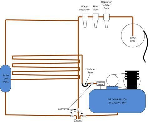 Fine Piping Layout Compressor Basic Electronics Wiring Diagram Wiring Digital Resources Sulfshebarightsorg