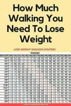 #spending #unwanted #without #routine #walking #fitness #weight #hours #going #lose #this #read #you...
