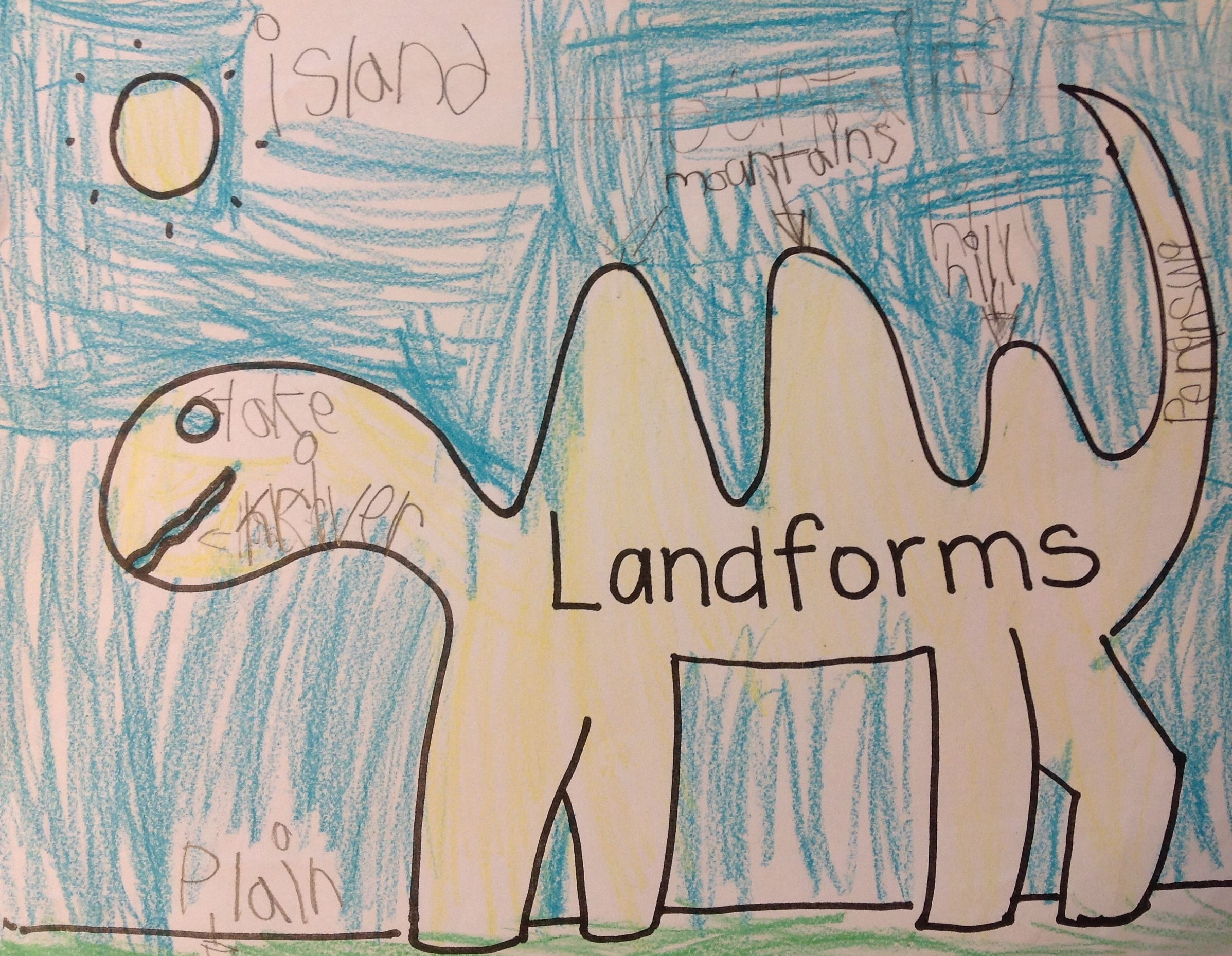Quick Easy And Multisensory Landform And Map Ideas We
