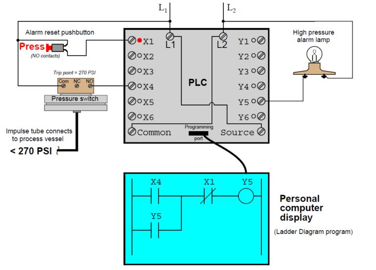 Plc Programming Books Pdf Free Download Ladder Logic Plc Programming Logic