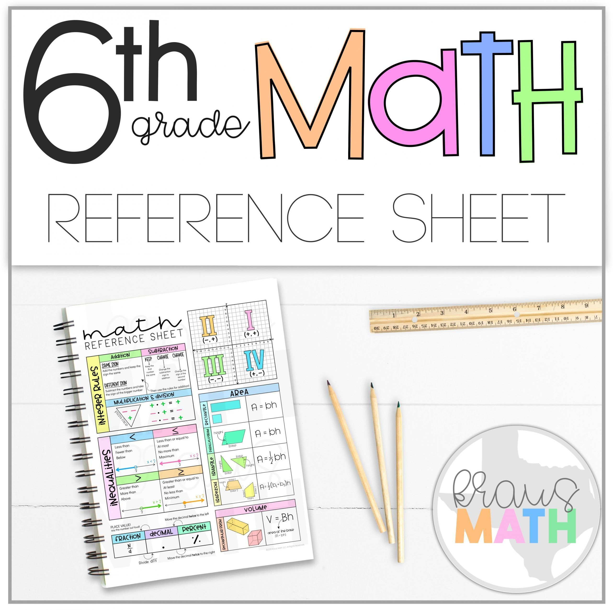 6th Grade Math Teks Worksheets Multiply \u0026 Divide Integers Notes \u0026 Worksheet  6 3d   Math reference sheet [ 2549 x 2560 Pixel ]