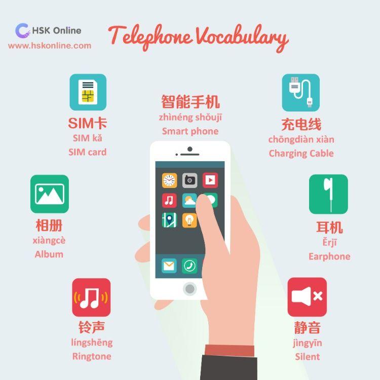 HSK #HSKExam #HSKOnline #studyChinese #chinese #telephone | Chinese