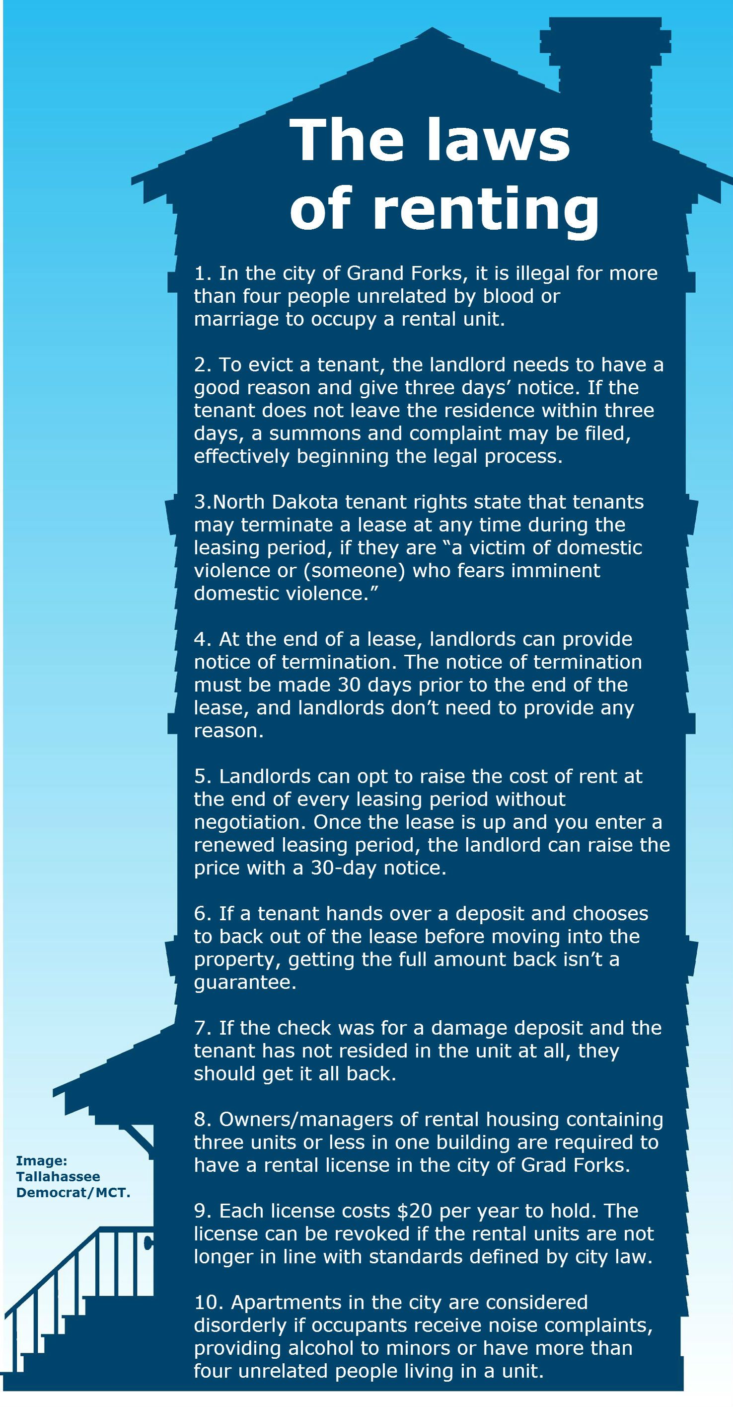 The Laws Of Renting Being A Landlord The Tenant Rent