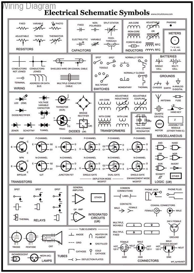 Resultado de imagem para Electronic Formulas Cheat Sheet