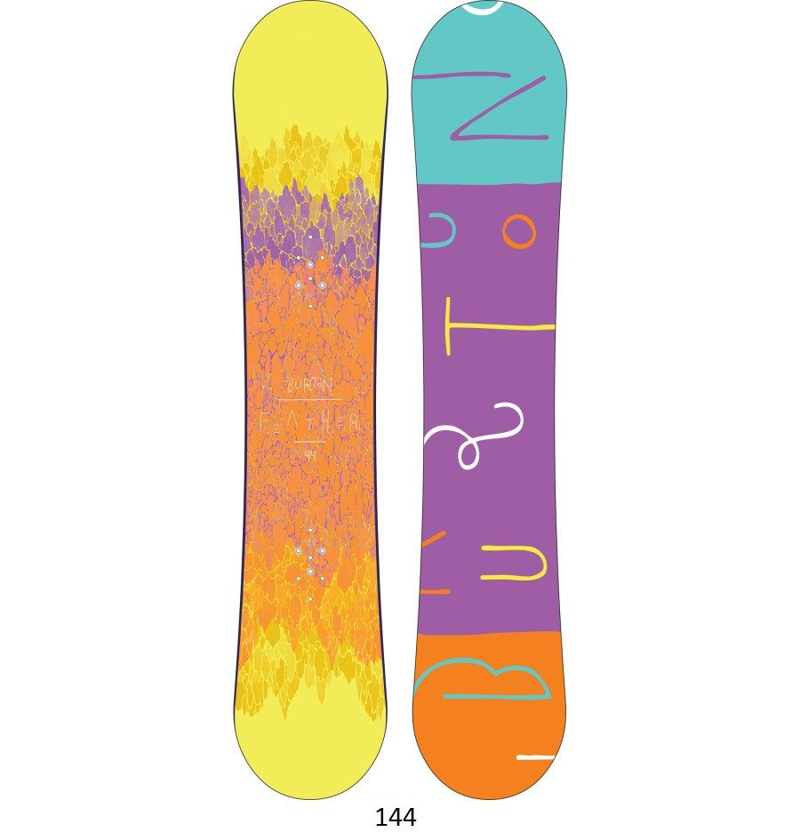 how to wax a snowboard for the first time