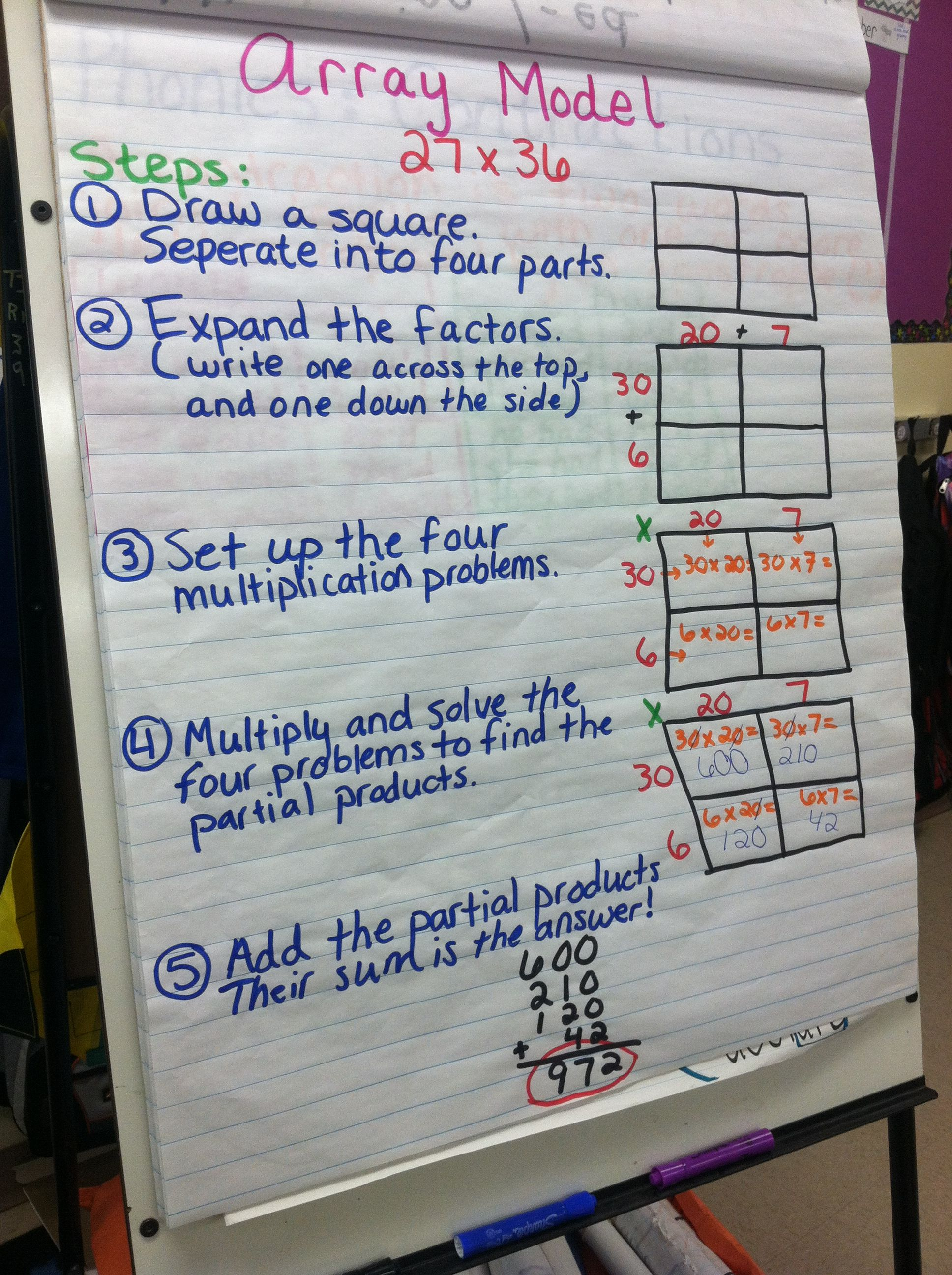 Array Model Anchor Chart For Multiplying Two Digit Numbers