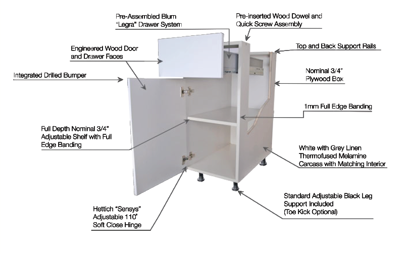 Frameless Cabinets vs Face Framed Cabinets - Pros & Cons and