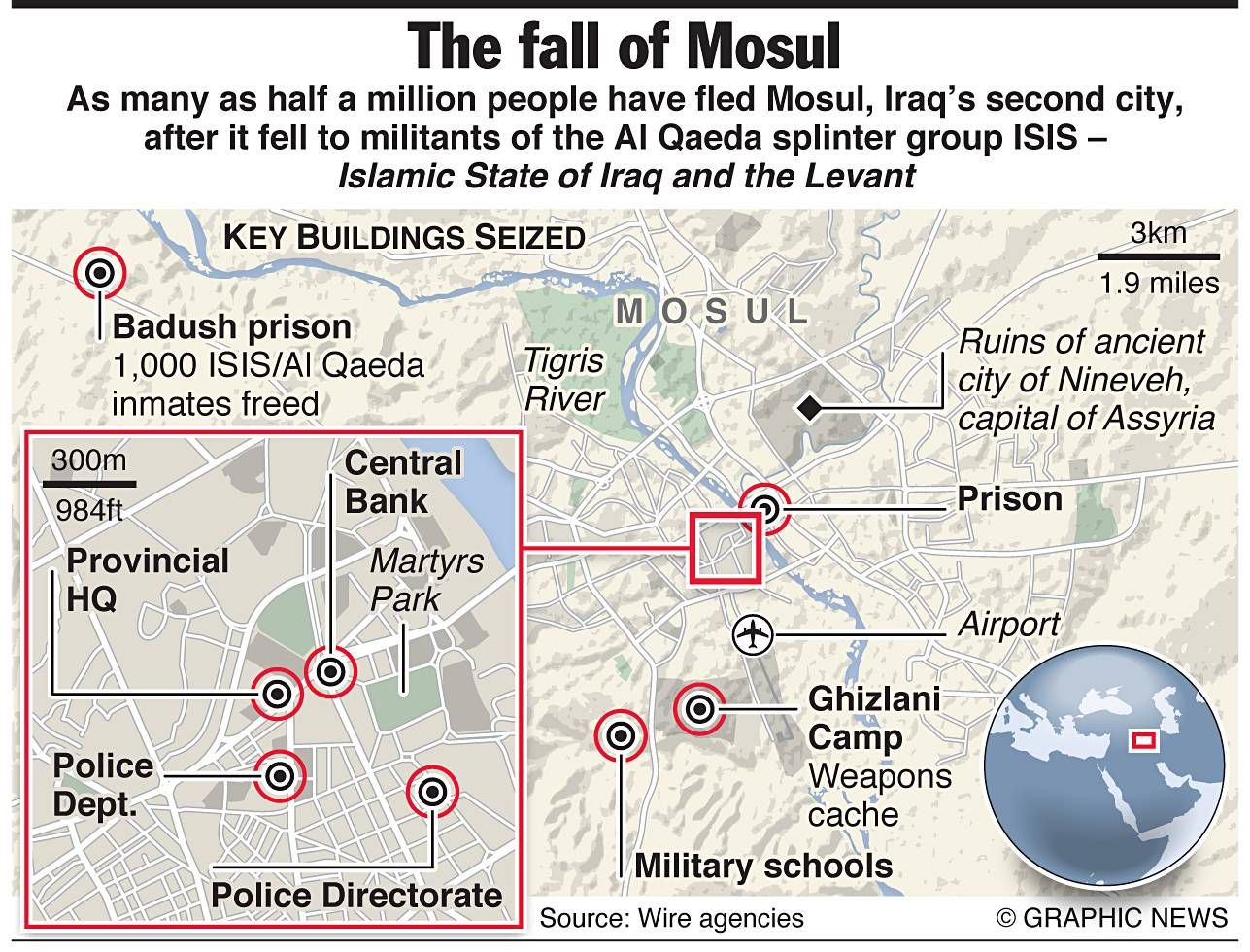 map of mosul showing location of ruins of Nineveh Info graphics
