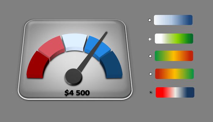 creating excel gauge excel dashboards pinterest