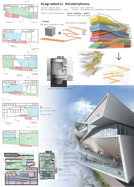 Site Analysis + Museum of image & sound proposal (Diller +