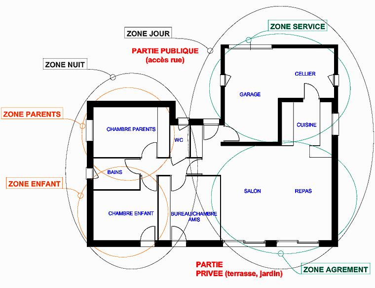 Célèbre Zone virtuelles dans un plan de maison | Mode de vie | Pinterest  AX29