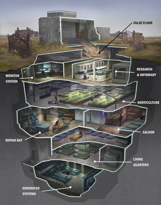 Underground Shelter Underground Shelter Underground Homes Zombie Apocalypse Survival