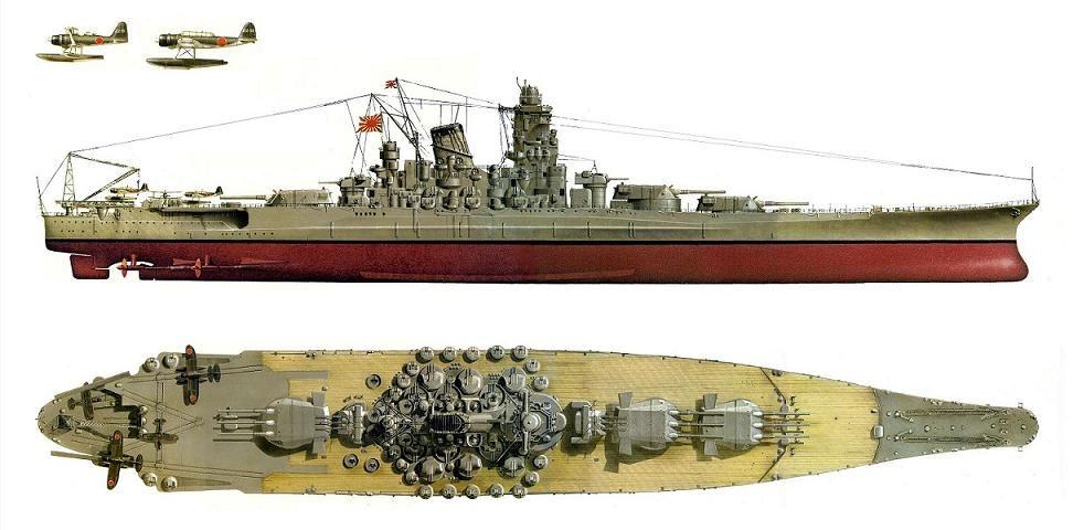 Los Acorazados Clase Yamato Todo Sobre La Segunda Guerra