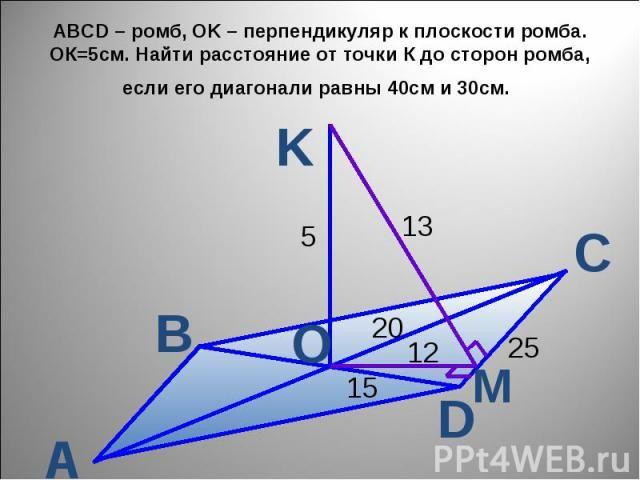 Спиши ру 3 класс математика демидова