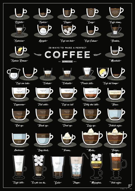 38 Wege, einen perfekten Kaffee zu machen-3. EDITION-Home Print, Kaffee-Geschenk, Kaffee-Poster, Küchendruck