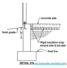 Underfloor Insulated Concrete Slab Concrete Slab Heating Concrete Wall Insulation Concrete Insulation Home Concrete Wall Concrete Slab Wall Insulation