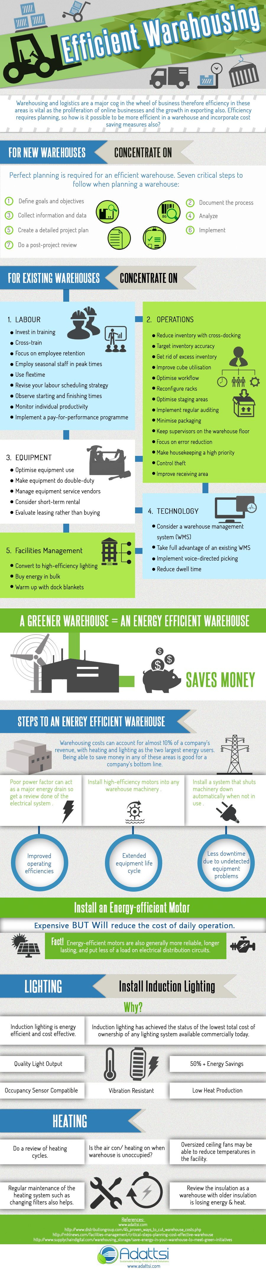 The infographic details green and efficient warehousing ...